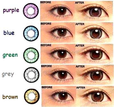 geo-angel softlens