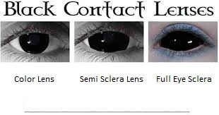 comparison black lens Sclera